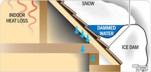 Ice Dam Picture